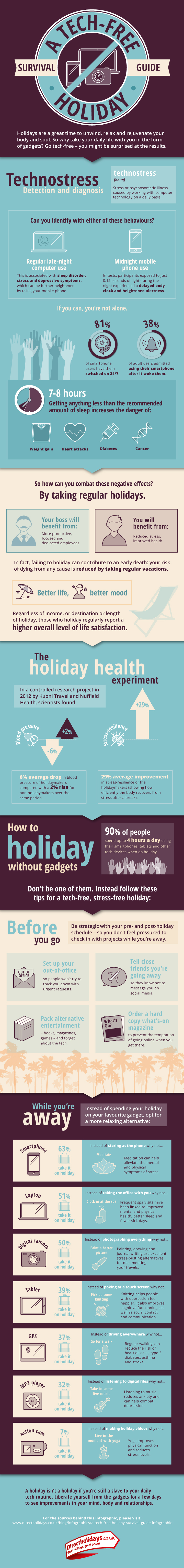 A Tech Free Holiday Survival Guide [Infographic]