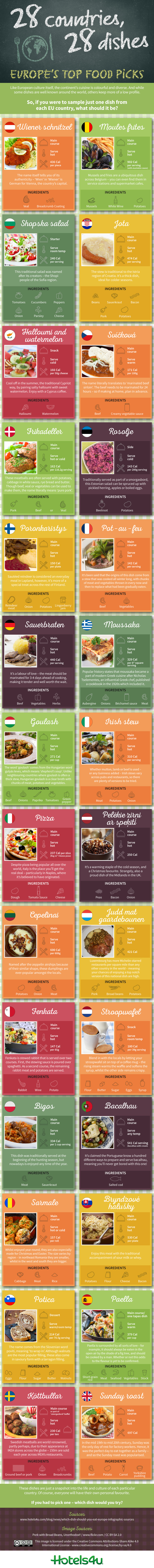 28 countries, 28 dishes – Europe's top food picks [Infographic]