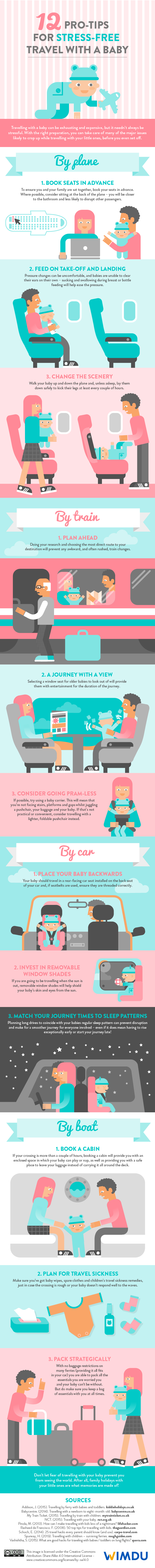 12 Tips for Stress-Free Travel with a Baby [Infographic]