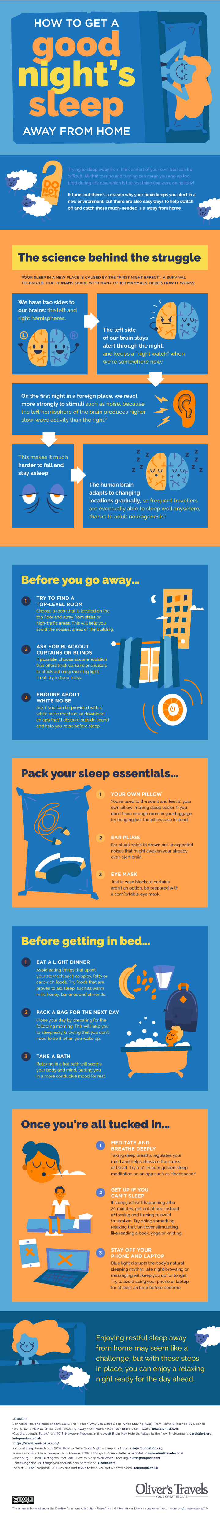 How to Get a Good Night's Sleep Away from Home [Infographic]