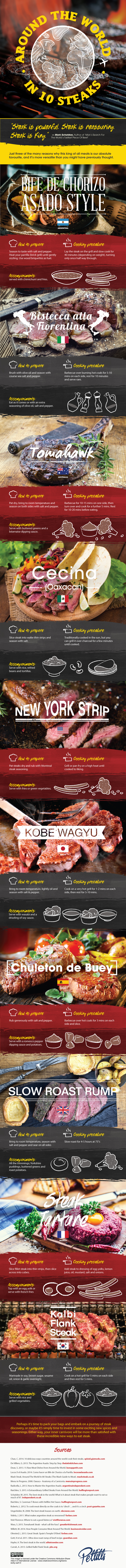 Around the World in 10 Steaks [Infographic]