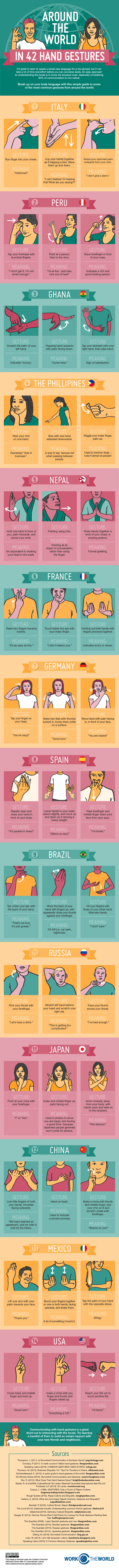 Around the World in 42 Hand Gestures [Infographic]