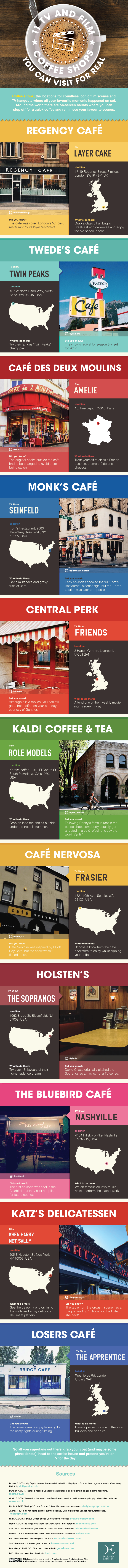 11 TV & Film Coffee Shops You Can Visit For Real [Infographic]