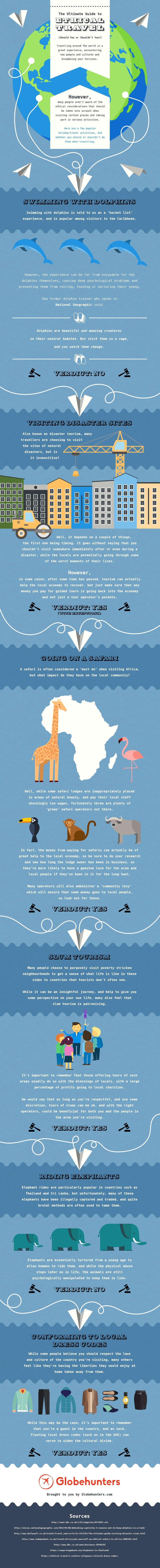 The Ultimate Guide to Ethical Travel [Infographic]