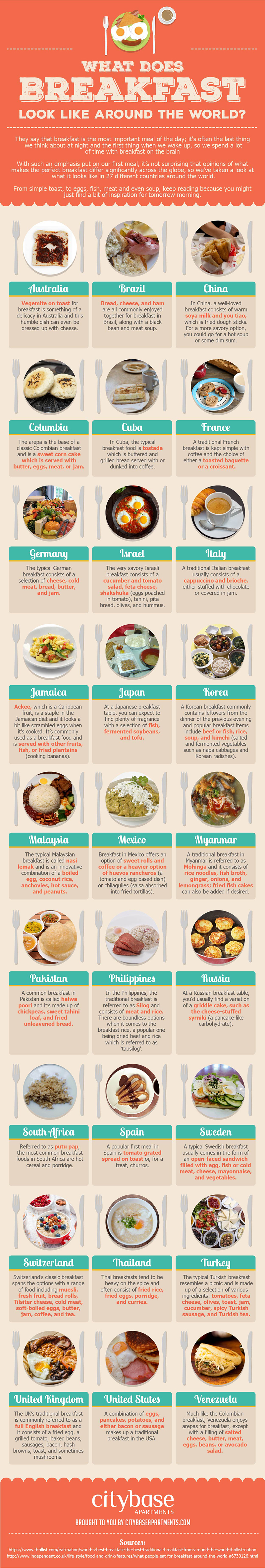 What Does Breakfast Look Like Around The World [Infographic]