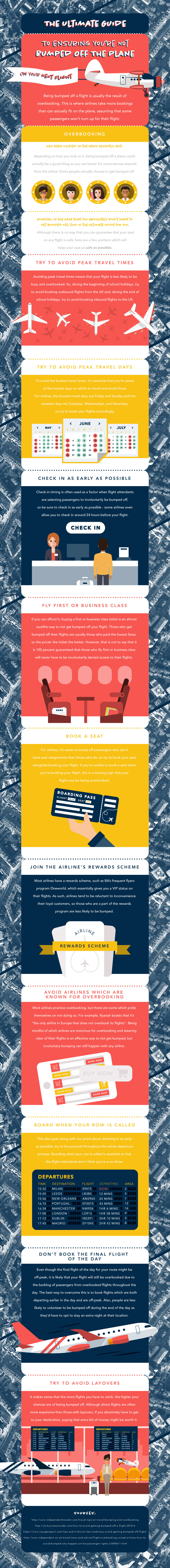 The Ultimate Guide to Ensuring You're Not Bumped Off The Plane on Your Next Flight [infographic]