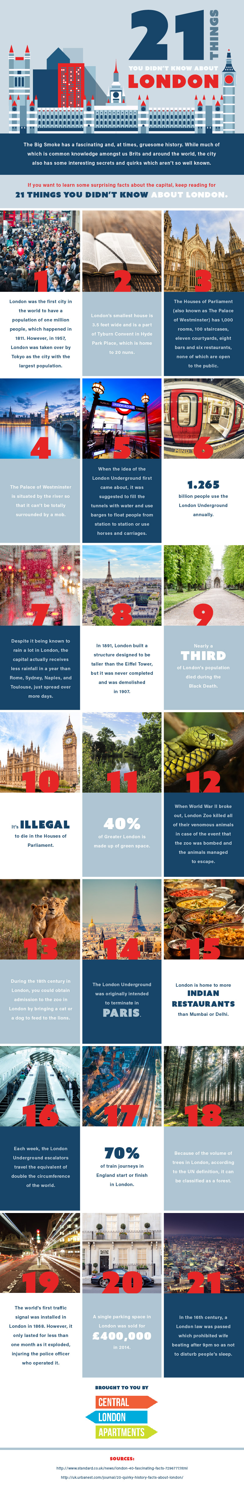21 Things You Didnt Know About London [Infographic]
