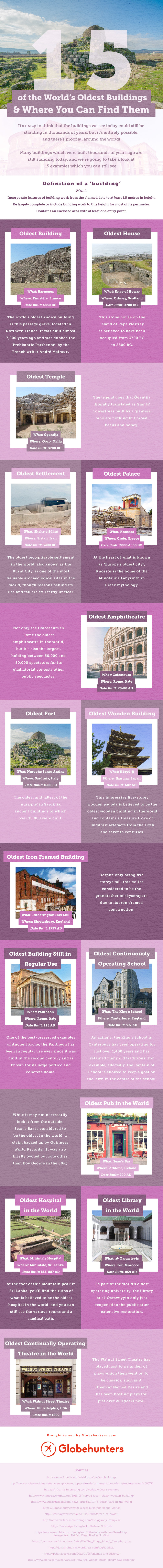 15 of The World's Oldest Buildings and Where You Can Find Them [Infographic]