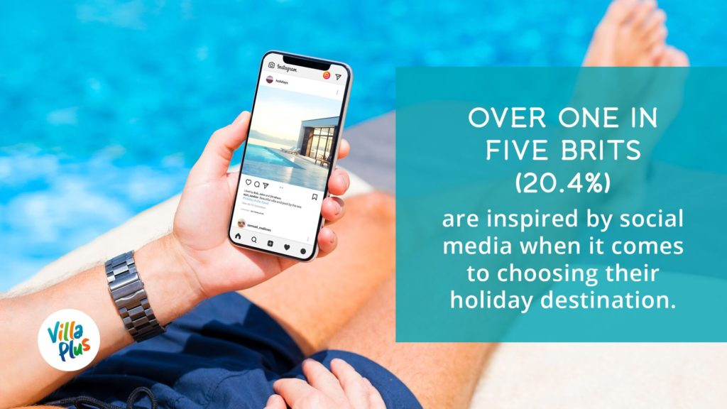 Instagram Influences Holiday Choices of More Than 10.6 Million Brits